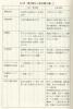 ◆『小沢一郎の大勝負』(2003年10月1日刊)—第三章日本一新のカギ—小沢・菅内閣と小泉内閣の違いをこう分析する[板垣英憲(いたがきえいけん)ワールド著作集]