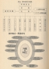 ◆『野村総研』(1988年2月20日刊)—第一章新生・野村総研の目指すもの—野村総研の組織と出生の経緯[板垣英憲(いたがきえいけん)ワールド著作集]