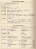 ◆『野村総研』(1988年2月20日刊)—第二章野村総研の組織、ヒト、情報のすべて—「知的多面体企業」新生・野村総研の誕生[板垣英憲(いたがきえいけん)ワールド著作集]