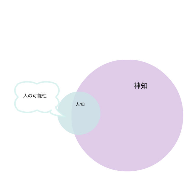人の可能性[はるだいぱぱ@愚者の旅.com]