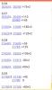 受講生さんの成績[ミニ1枚で月10万稼げる手法(COBRAシステムトレード)]