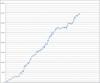 運用実績のグラフを右サイドバーよりリンクしました[日経225miniシステムトレード1109]