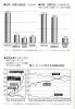 ◆『ナスダック・ジャパン』(1999年10月15日刊)— 4章 ベンチャー企業が経済を活性化させる— 1 時代はナスダックージャパン創設へ  ◎米ナスダックの特徴[板垣英憲(いたがきえいけん)ワールド著作集]