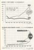 ◆『ナスダック・ジャパン』(1999年10月15日刊)—8章 ニューエコノミー構想 1 情報・金融革命が進行中 ◎金融革命と情報革命が支える[板垣英憲(いたがきえいけん)ワールド著作集]