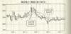 ◆『ユダヤ株で儲けろ!』(2004年7月7日刊)—第7章 ユダヤ人投資家が狙う日本の国家ビジョン銘柄—インターネットは第二次成長期に入っている[板垣英憲(いたがきえいけん)ワールド著作集]